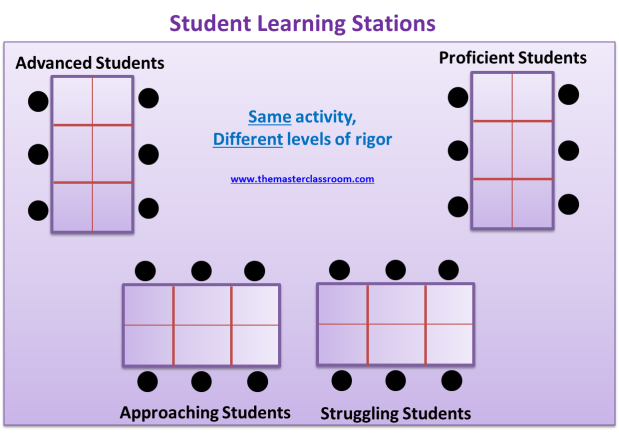 Student Stations 2