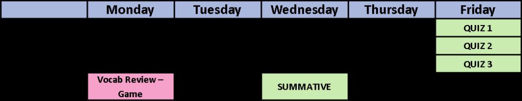 Vocabulary Schedule