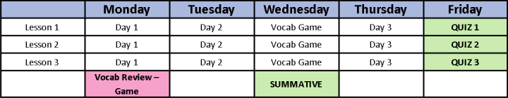 Vocabulary Schedule